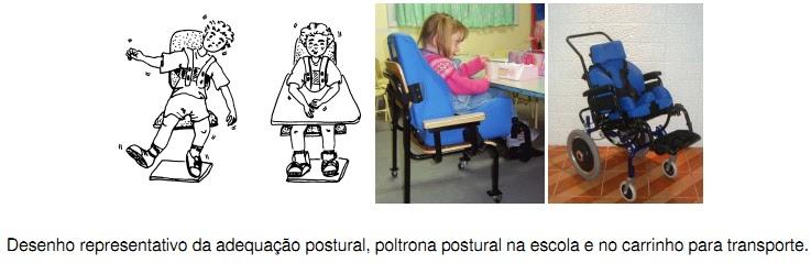 adequação postural tecnologia assistiva
