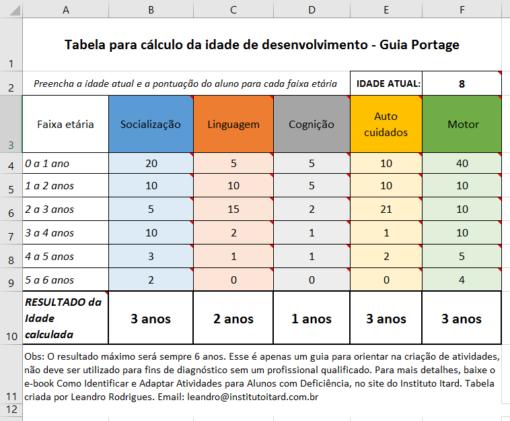 tabela calculo idade de desenvolvimento